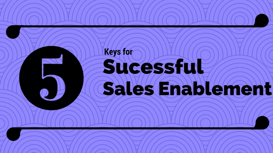 Successful Sales Enablement Iniitiatives